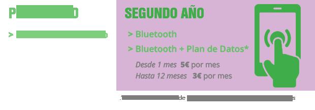 data-plan-es